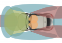 Automotive cameras for ADAS