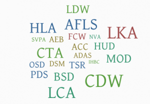 ADAS acronyms wordcloud