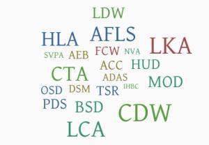 ADAS acronyms wordcloud