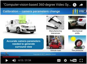 360video