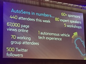 AutoSens in numbers