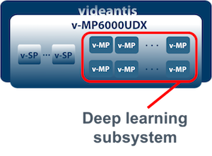 Deep learning v-MP6000UDX processor