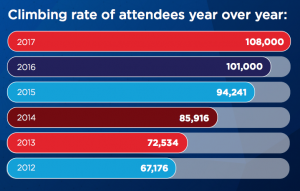 MWC attendees