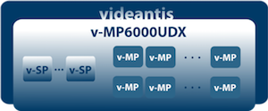 Deep learning v-MP6000UDX processor hires